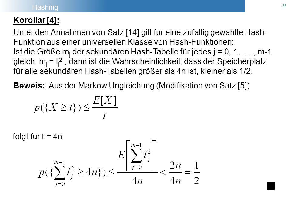 Korollar [4]: Unter den Annahmen von Satz [14] gilt für eine zufällig gewählte Hash- Funktion aus einer universellen Klasse von Hash-Funktionen: